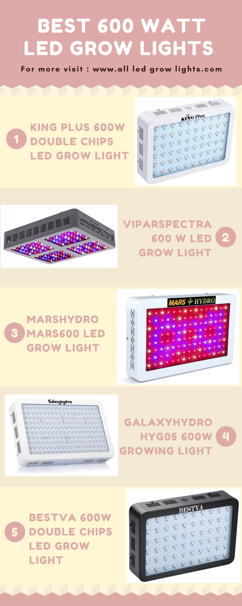 best 600 watt led grow light info graph