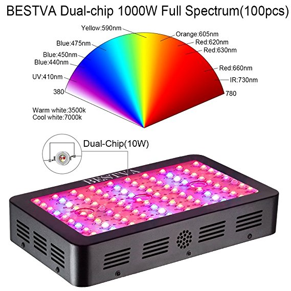 bestva 1000w full spectrum led grow light review