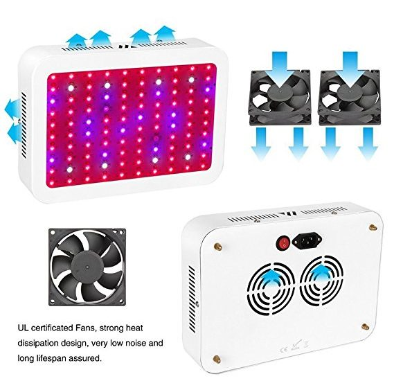 Best LED Grow Lights for the Price 2019 Don't Miss Them.