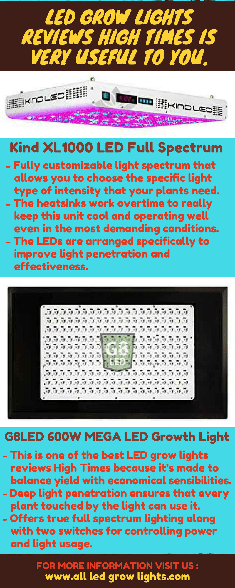 Superior Led Grow Light Review High Times Infographic Pictures Gallery